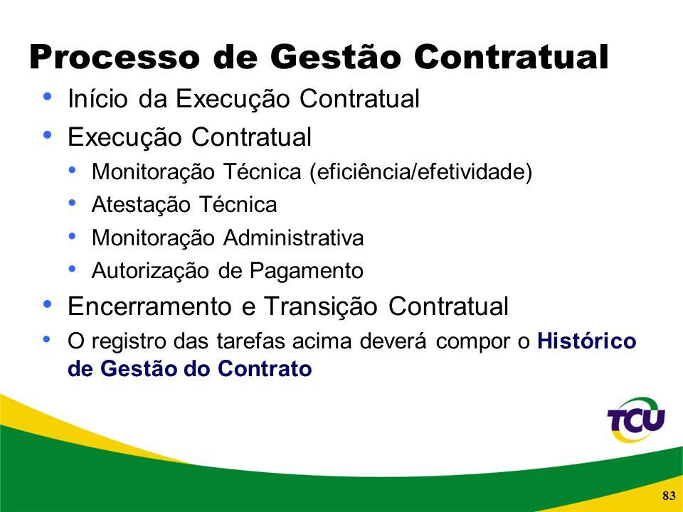 83 Processo de Gestão Contratual Início da Execução Contratual Execução Contratual Monitoração Técnica (eficiência/efetividade) Atestação Técnica Moni