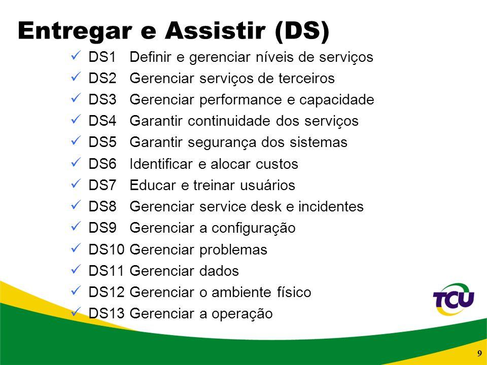 9 Entregar e Assistir (DS) DS1 Definir e gerenciar níveis de serviços DS2 Gerenciar serviços de terceiros DS3 Gerenciar performance e capacidade DS4 G