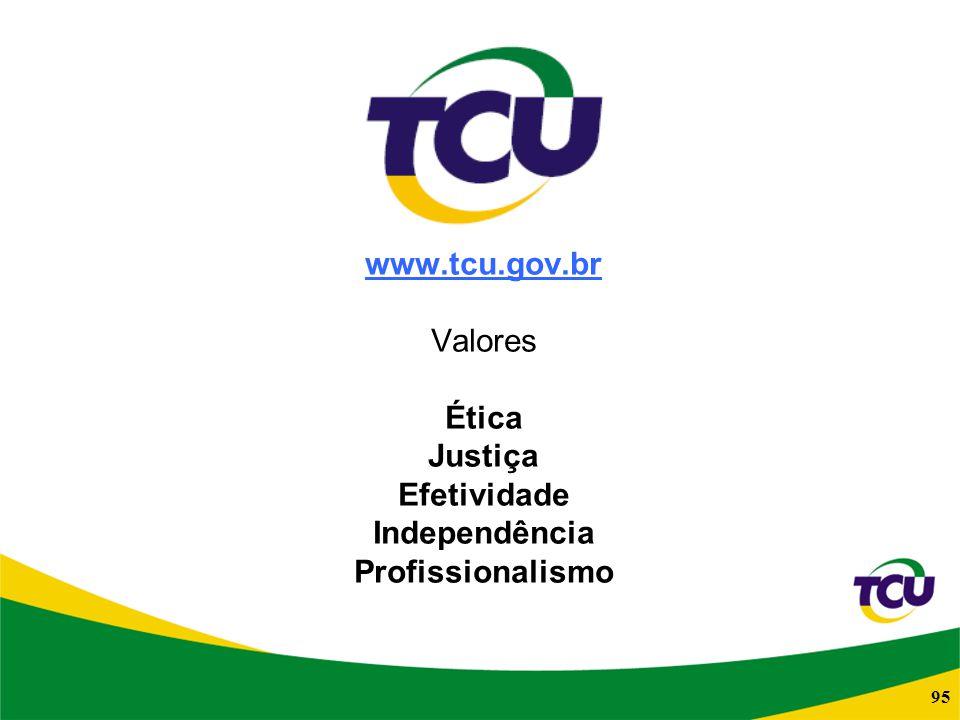 95 www.tcu.gov.br Valores Ética Justiça Efetividade Independência Profissionalismo