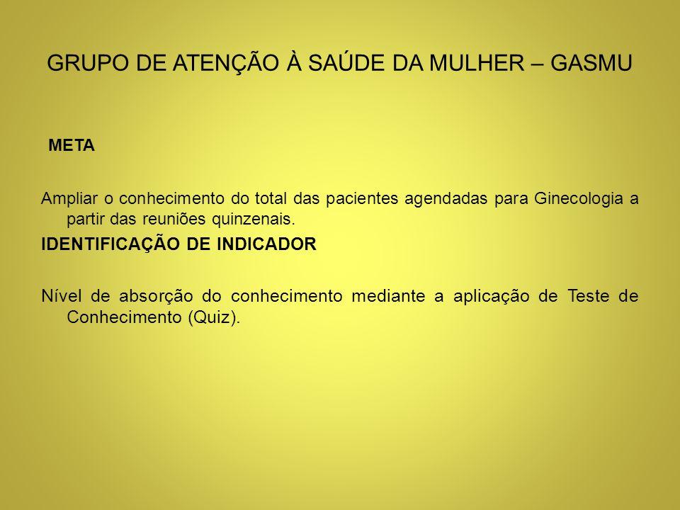 GRUPO DE ATENÇÃO À SAÚDE DA MULHER – GASMU META Ampliar o conhecimento do total das pacientes agendadas para Ginecologia a partir das reuniões quinzen