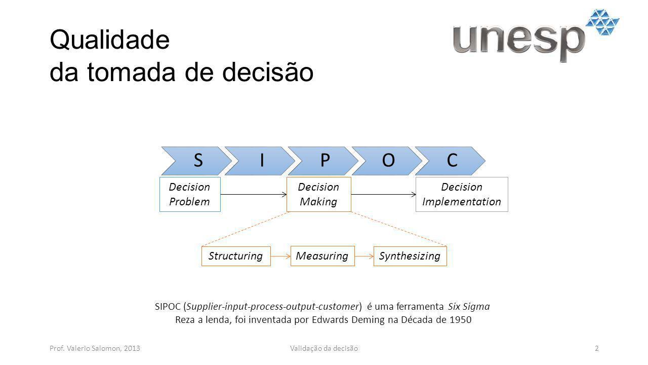 Qualidade da tomada de decisão Prof. Valerio Salomon, 20132Validação da decisão SIPOC (Supplier-input-process-output-customer) é uma ferramenta Six Si