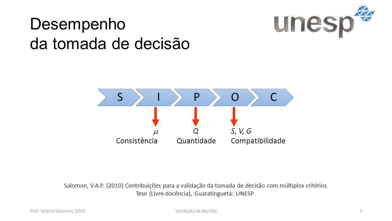 Desempenho da tomada de decisão Prof. Valerio Salomon, 20133Validação da decisão Salomon, V.A.P. (2010) Contribuições para a validação da tomada de de