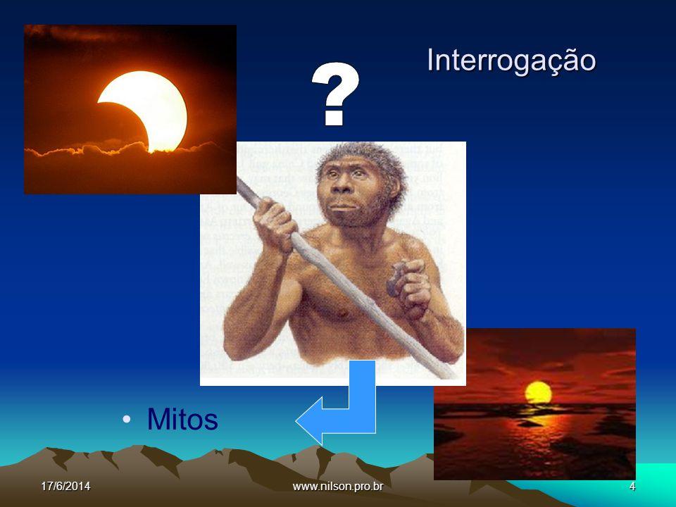 Símbolo Linguagem Costumes Religião Arte ATIVIDADES HUMANAS 17/6/20145www.nilson.pro.br