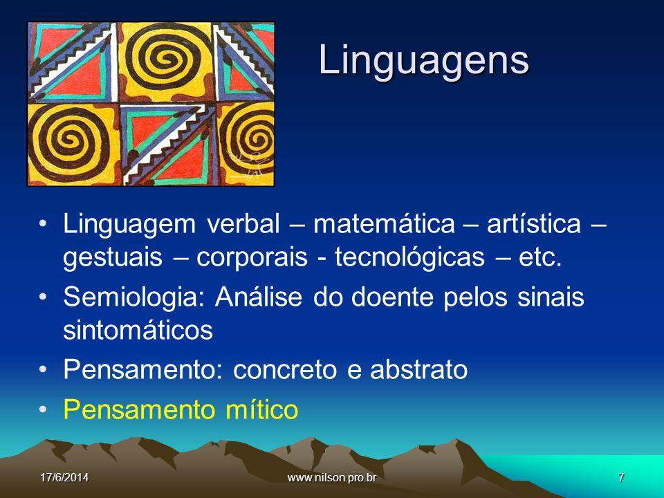 Significados: único ou vários Sinal Diversos usos Mecanismo de controle Relíquia Símbolo 17/6/201418www.nilson.pro.br