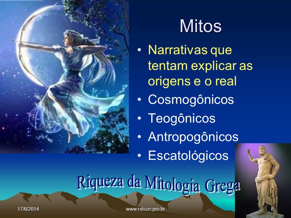 Integração Quando elementos de uma e outra cultura aparecem uma nas outras 17/6/201429www.nilson.pro.br