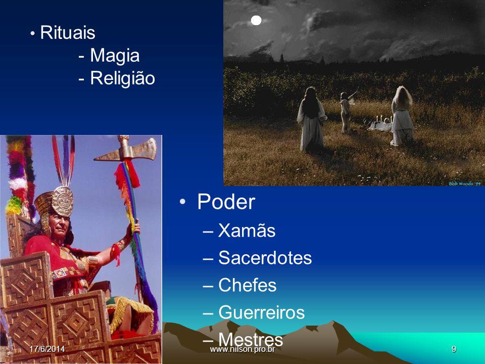 Difusão cultural Propagação de uma cultura –Cultura negra –Samba e capoeira –Futebol –Inglês pelo mundo 17/6/201430www.nilson.pro.br