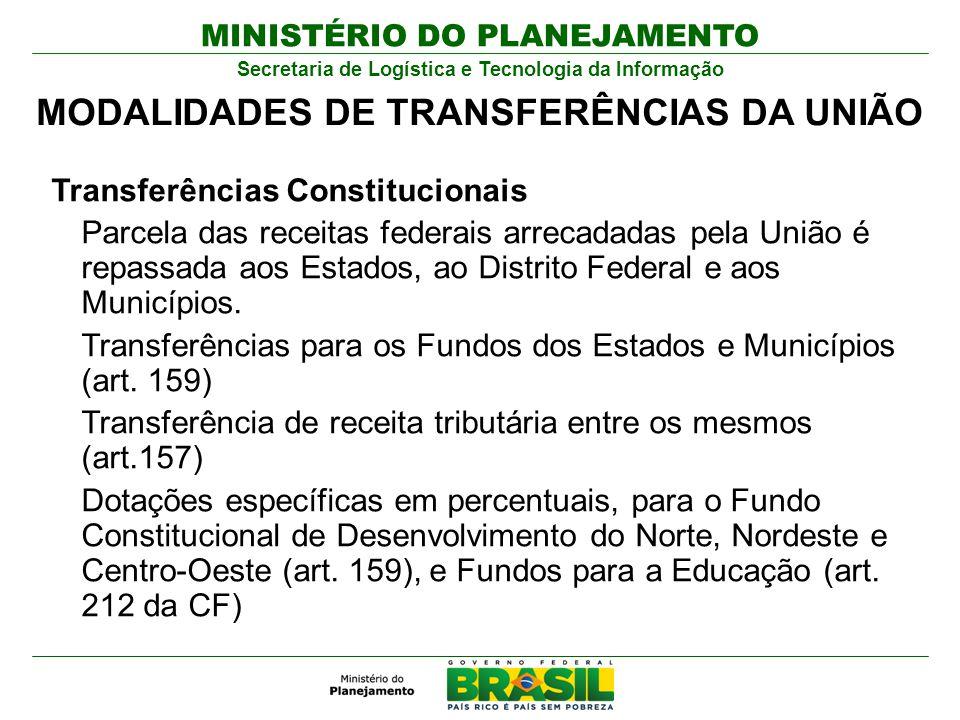 MINISTÉRIO DO PLANEJAMENTO Secretaria de Logística e Tecnologia da Informação Transferências Constitucionais Parcela das receitas federais arrecadadas