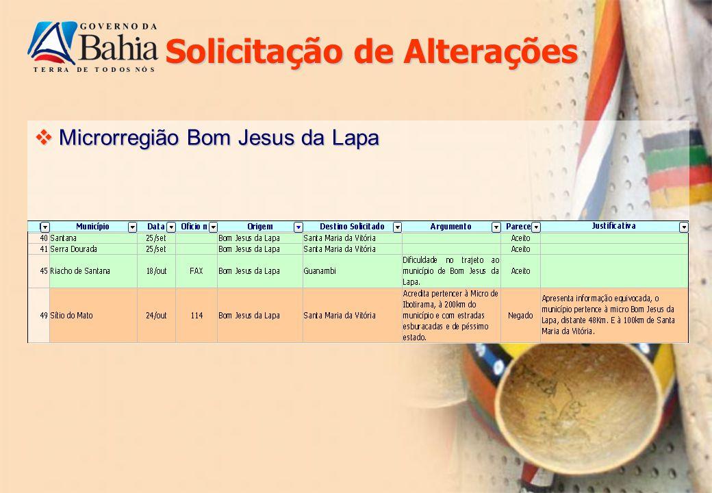 Microrregião Bom Jesus da Lapa Microrregião Bom Jesus da Lapa Solicitação de Alterações