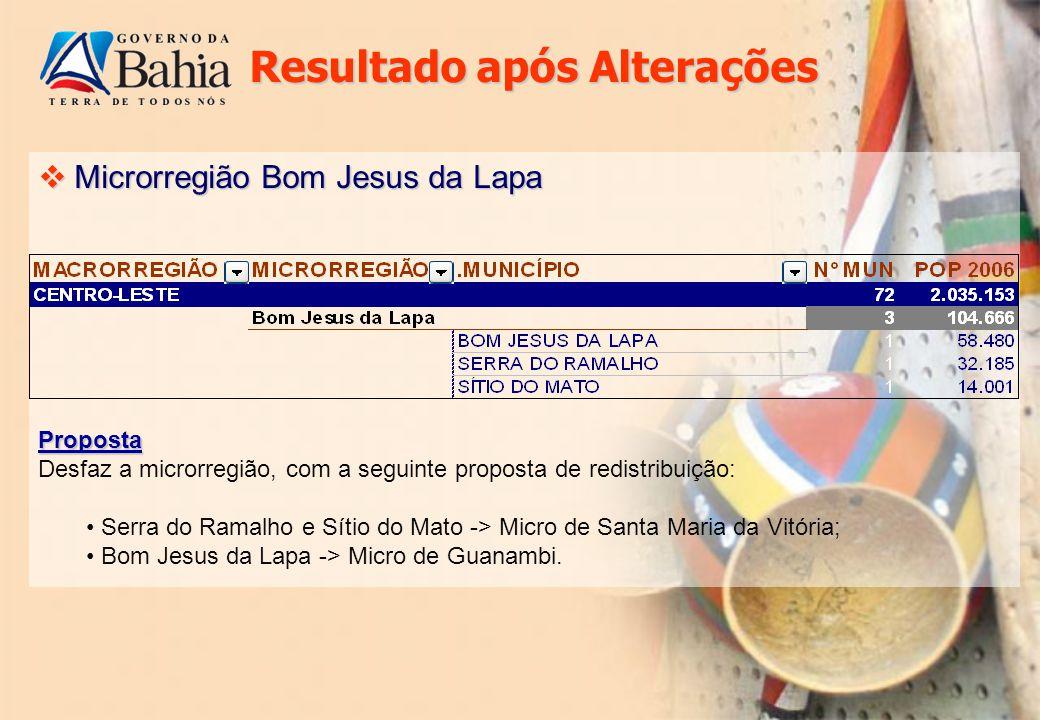 Microrregião Bom Jesus da Lapa Microrregião Bom Jesus da Lapa Resultado após Alterações Proposta Desfaz a microrregião, com a seguinte proposta de red