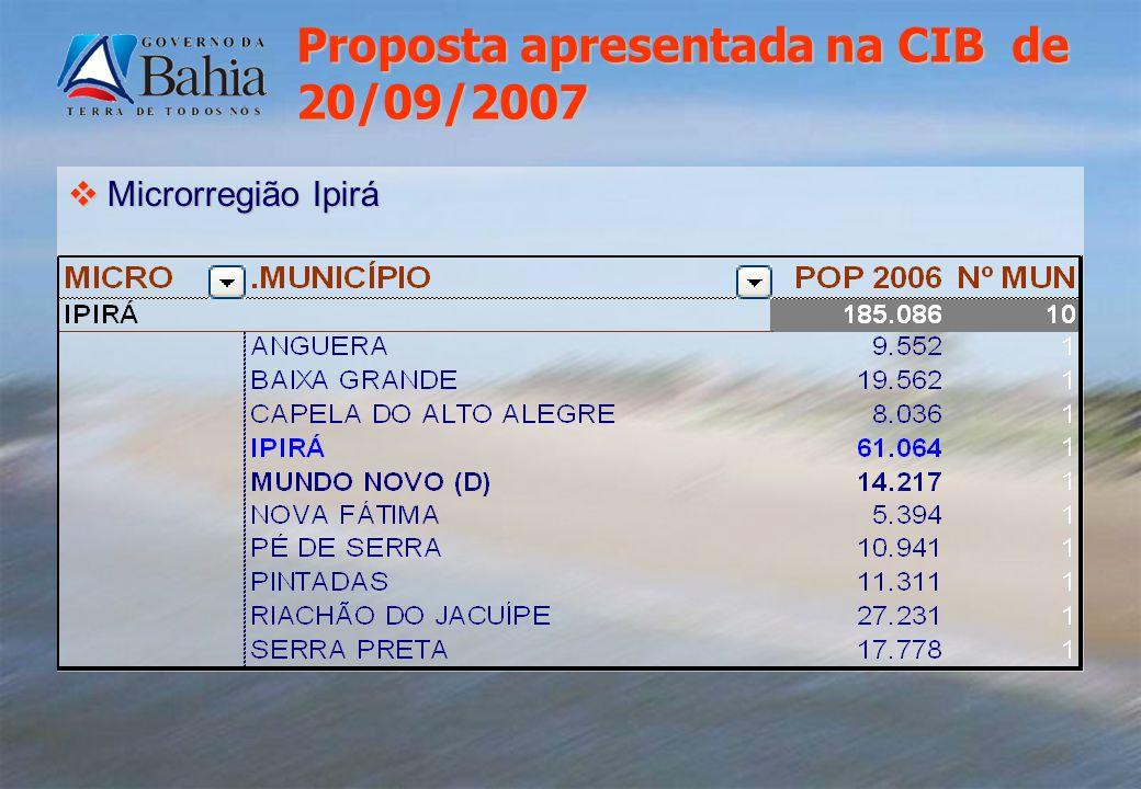 Microrregião Ipirá Microrregião Ipirá Proposta apresentada na CIB de 20/09/2007