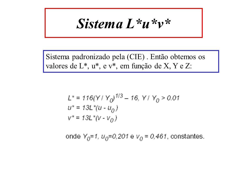 Sistema L*u*v* Sistema padronizado pela (CIE).