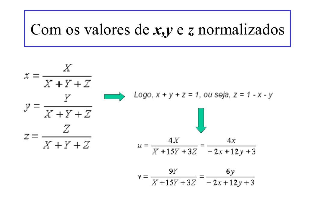 Com os valores de x,y e z normalizados
