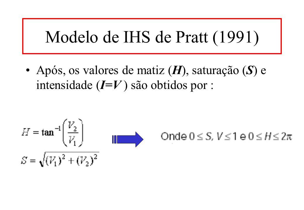 Modelo de IHS de Pratt (1991) Após, os valores de matiz (H), saturação (S) e intensidade (I=V ) são obtidos por :