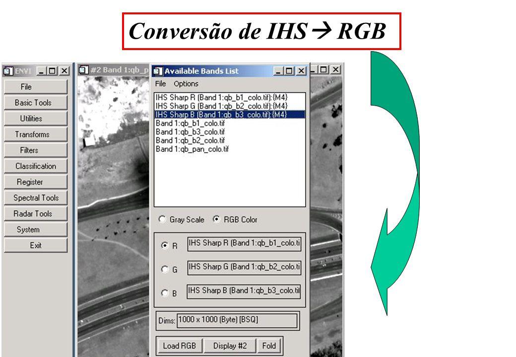 Conversão de IHS RGB