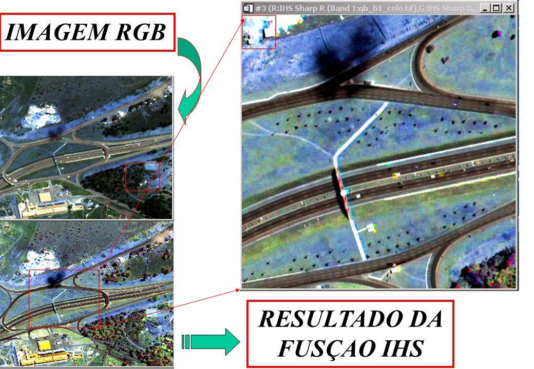 RESULTADO DA FUSÇAO IHS IMAGEM RGB