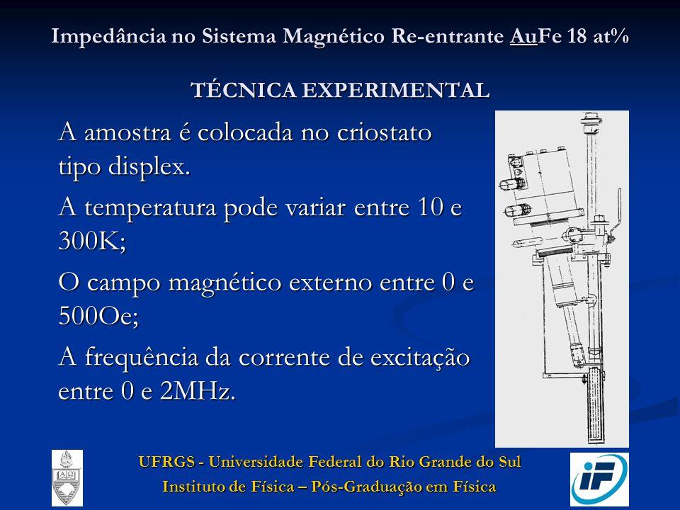 Impedância no Sistema Magnético Re-entrante AuFe 18 at% TÉCNICA EXPERIMENTAL A amostra é colocada no criostato tipo displex. UFRGS - Universidade Fede