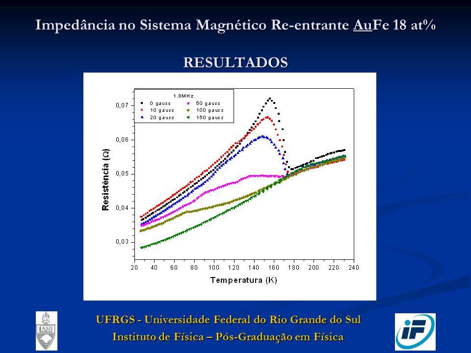 Impedância no Sistema Magnético Re-entrante AuFe 18 at% RESULTADOS UFRGS - Universidade Federal do Rio Grande do Sul Instituto de Física – Pós-Graduaç