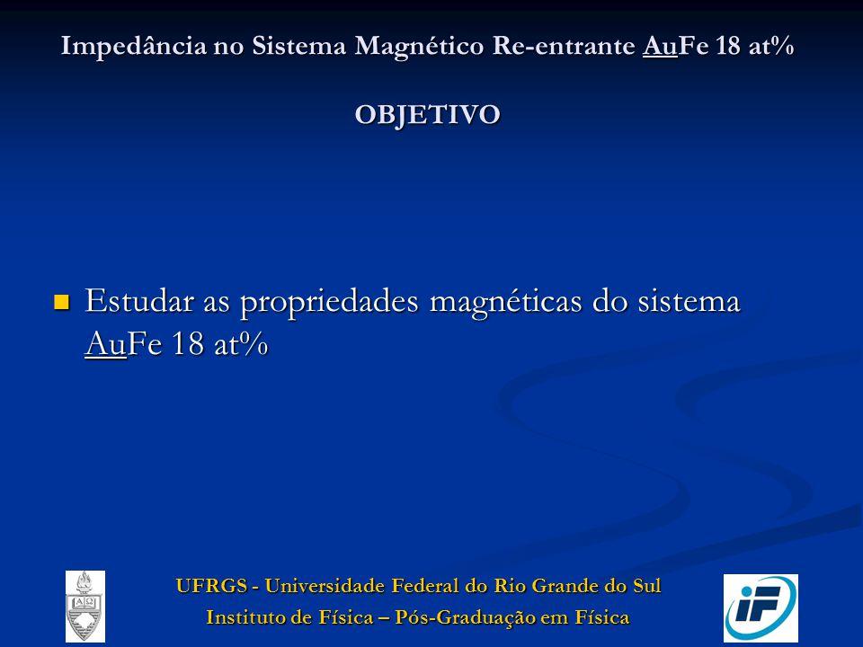 Impedância no Sistema Magnético Re-entrante AuFe 18 at% OBJETIVO Estudar as propriedades magnéticas do sistema AuFe 18 at% Estudar as propriedades mag