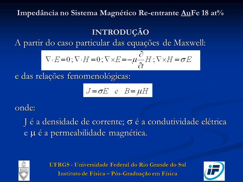 Impedância no Sistema Magnético Re-entrante AuFe 18 at% INTRODUÇÃO UFRGS - Universidade Federal do Rio Grande do Sul Instituto de Física – Pós-Graduação em Física Obtém-se a impedância para um condutor cilíndrico de raio a e comprimento l : Em que: Y 0, Y 1 são funções de Bessel de primeira espécie; Y 0, Y 1 são funções de Bessel de primeira espécie; L.