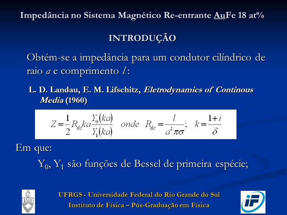 Impedância no Sistema Magnético Re-entrante AuFe 18 at% INTRODUÇÃO UFRGS - Universidade Federal do Rio Grande do Sul Instituto de Física – Pós-Graduação em Física O comprimento de penetração do efeito pele (skin effect) é dado por: A impedância de materiais magnéticos é fortemente dependente da permeabilidade magnética do material que por sua vez, pode depender da temperatura, frequência e campo magnético externo (magnetoimpedância)
