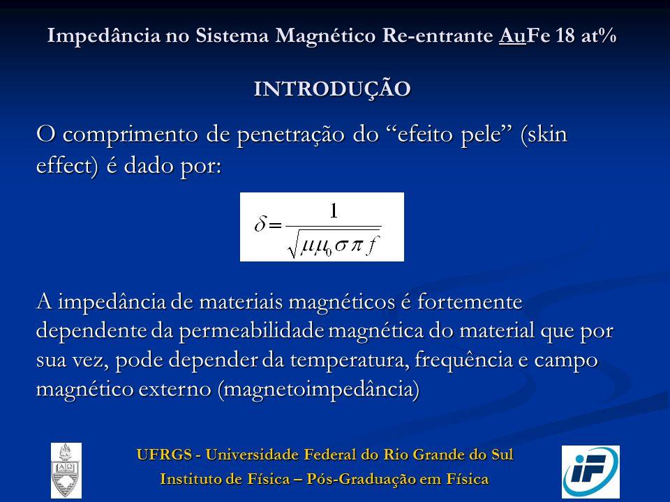 Impedância no Sistema Magnético Re-entrante AuFe 18 at% INTRODUÇÃO UFRGS - Universidade Federal do Rio Grande do Sul Instituto de Física – Pós-Graduação em Física Dependência da impedância em relação a frequência: