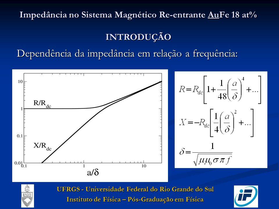 Impedância no Sistema Magnético Re-entrante AuFe 18 at% TÉCNICA EXPERIMENTAL As medidas de impedância são realizadas com a técnica de quatro pontos.