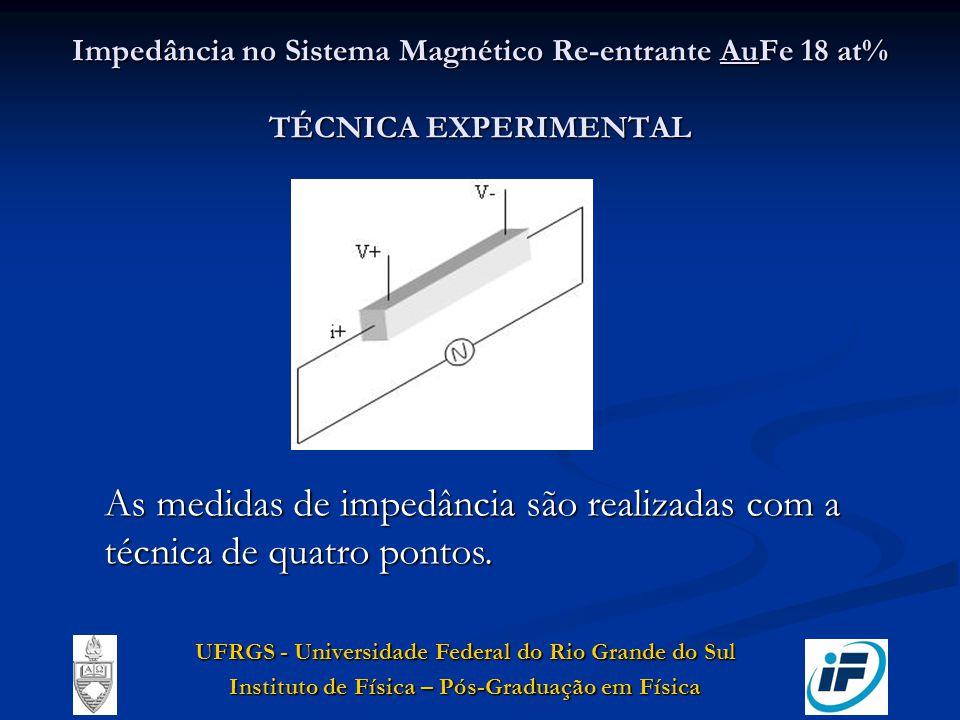 Impedância no Sistema Magnético Re-entrante AuFe 18 at% TÉCNICA EXPERIMENTAL Um gerador de funções faz com que a corrente atravesse o material e a resposta (d.d.p.) é lida por um lock-in conectado a um computador, via GPIB, que armazena as informações.