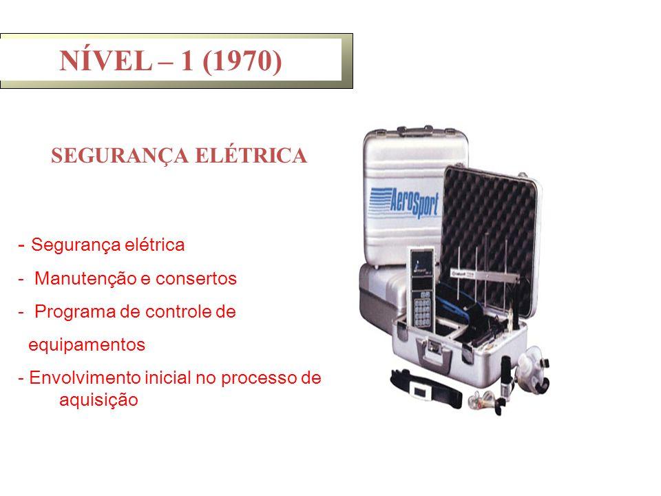 NÍVEL – 1 (1970) SEGURANÇA ELÉTRICA - Segurança elétrica - Manutenção e consertos - Programa de controle de equipamentos - Envolvimento inicial no pro