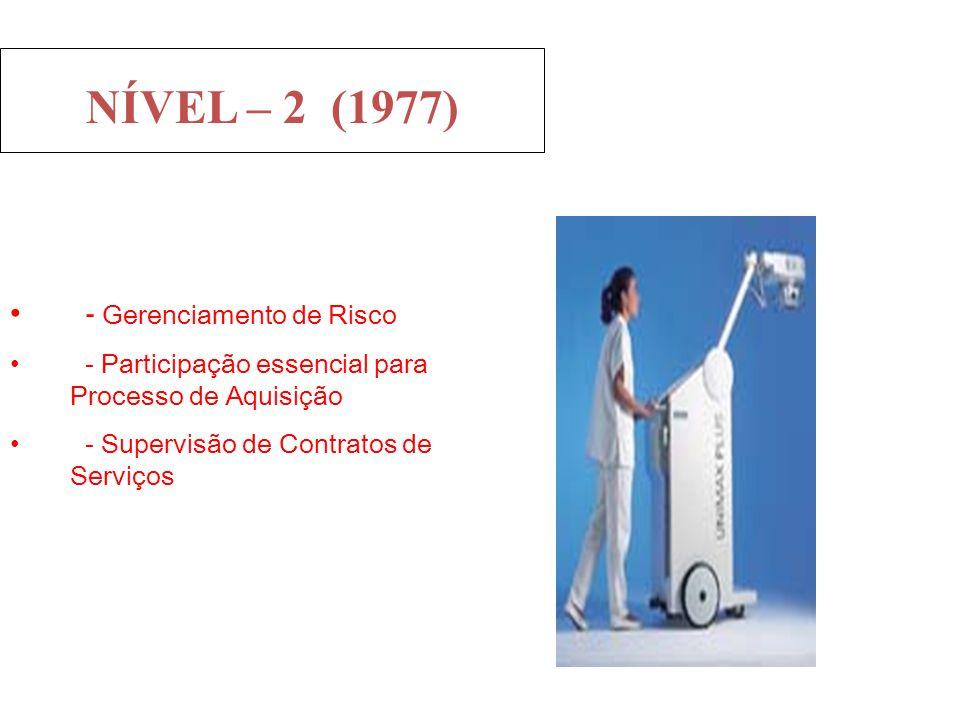 NÍVEL – 2 (1977) - Gerenciamento de Risco - Participação essencial para Processo de Aquisição - Supervisão de Contratos de Serviços