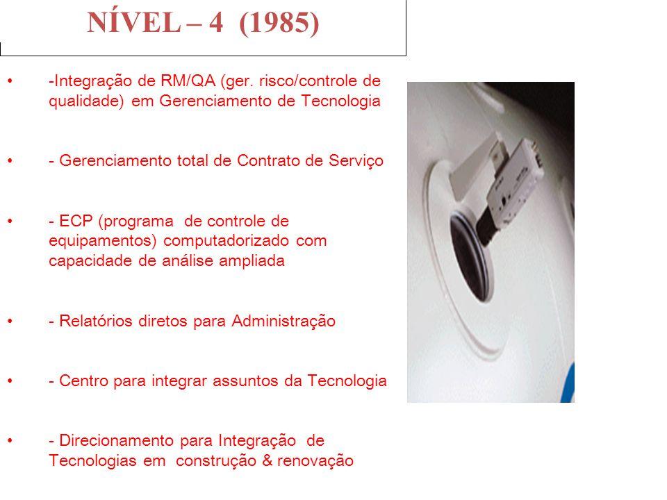 -Integração de RM/QA (ger. risco/controle de qualidade) em Gerenciamento de Tecnologia - Gerenciamento total de Contrato de Serviço - ECP (programa de