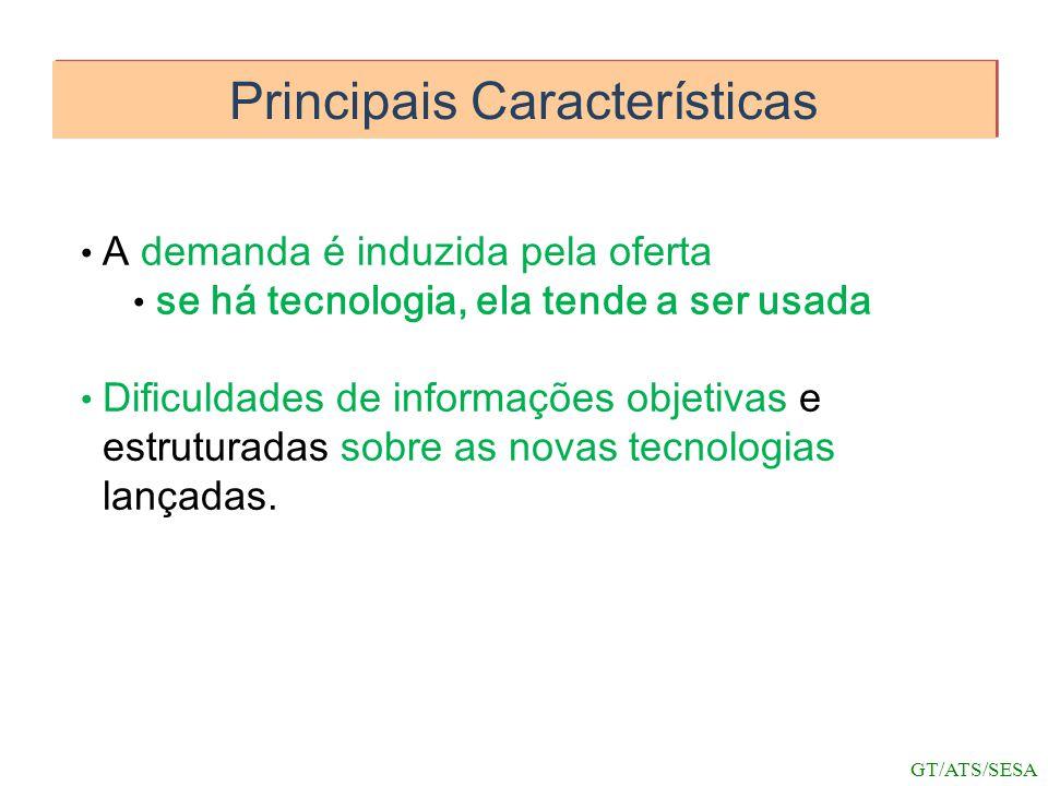 Principais Características A demanda é induzida pela oferta se há tecnologia, ela tende a ser usada Dificuldades de informações objetivas e estruturad