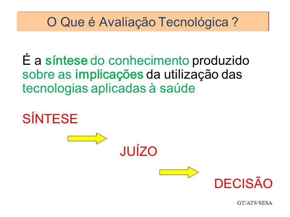 O Que é Avaliação Tecnológica ? GT/ATS/SESA É a síntese do conhecimento produzido sobre as implicações da utilização das tecnologias aplicadas à saúde