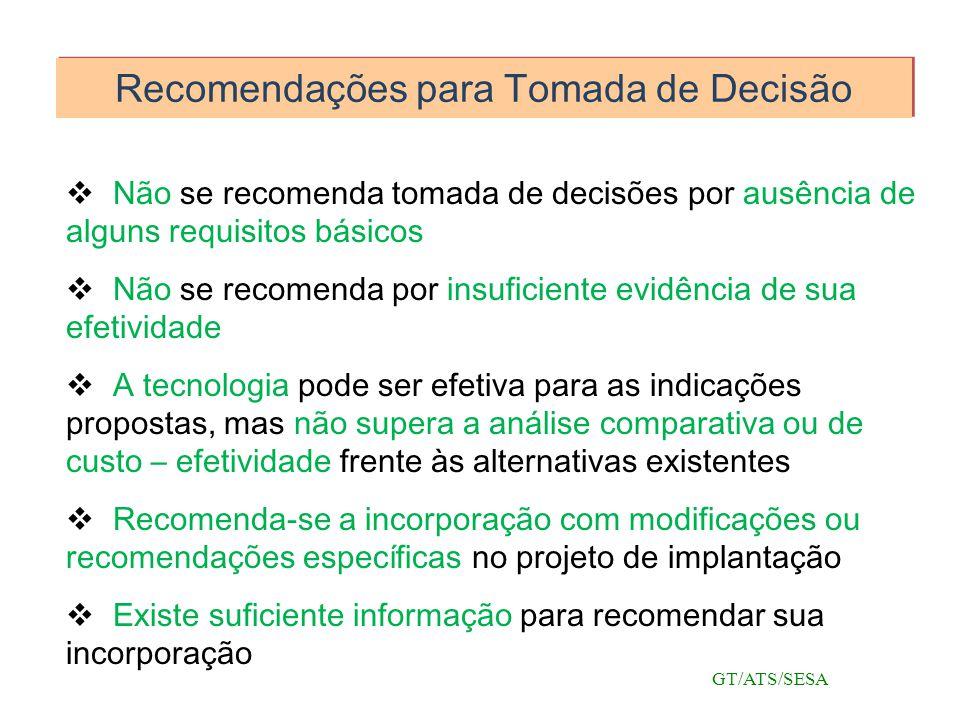 Recomendações para Tomada de Decisão GT/ATS/SESA Não se recomenda tomada de decisões por ausência de alguns requisitos básicos Não se recomenda por in