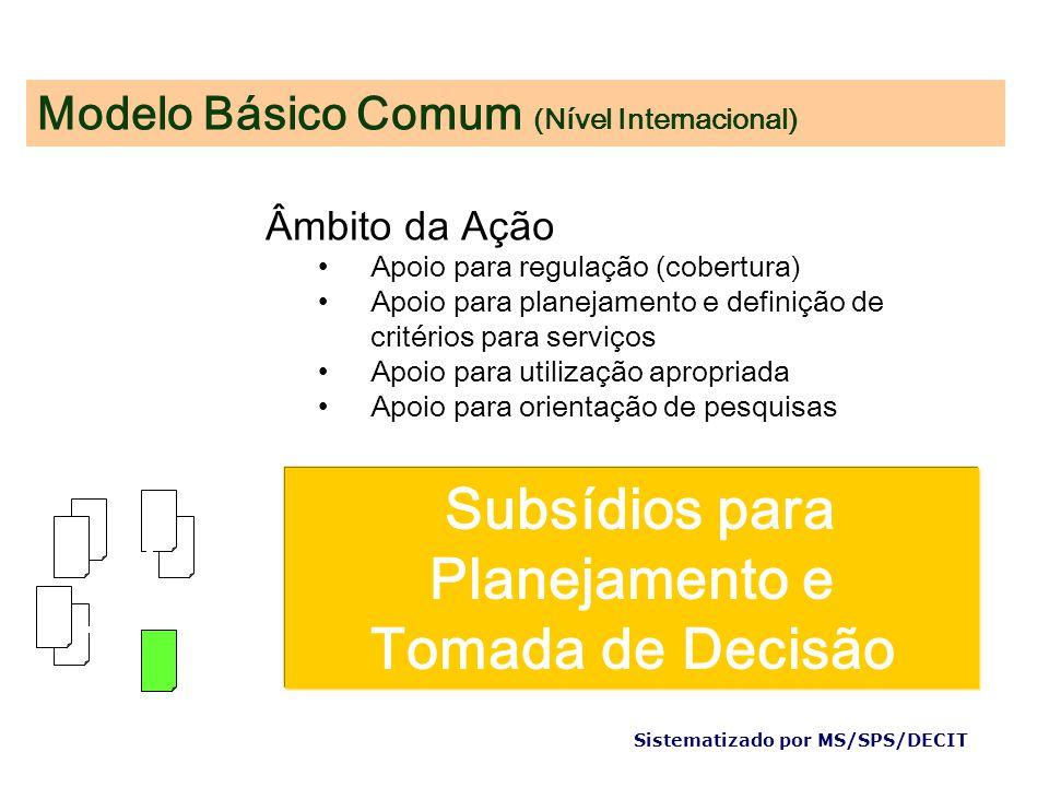 Subsídios para Planejamento e Tomada de Decisão Âmbito da Ação Apoio para regulação (cobertura) Apoio para planejamento e definição de critérios para