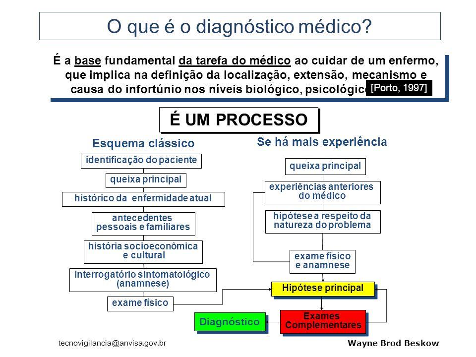 O que é o diagnóstico médico? É UM PROCESSO É a base fundamental da tarefa do médico ao cuidar de um enfermo, que implica na definição da localização,