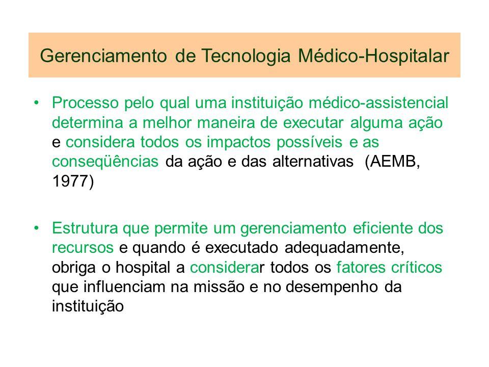 Gerenciamento de Tecnologia Médico-Hospitalar Processo pelo qual uma instituição médico-assistencial determina a melhor maneira de executar alguma açã
