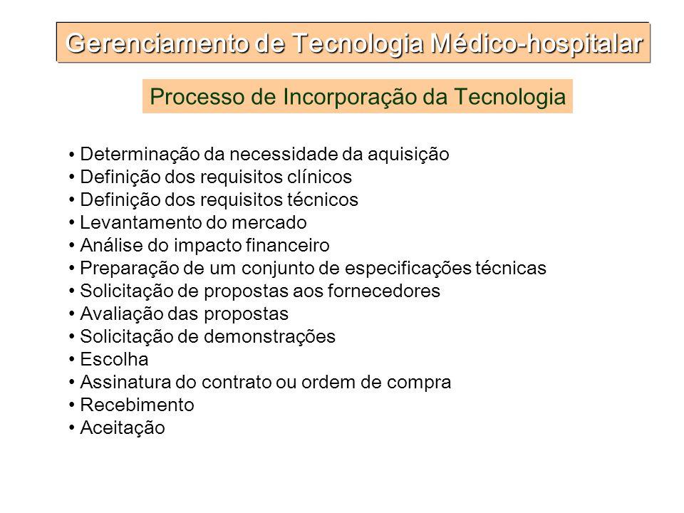 Gerenciamento de Tecnologia Médico-hospitalar Processo de Incorporação da Tecnologia Determinação da necessidade da aquisição Definição dos requisitos