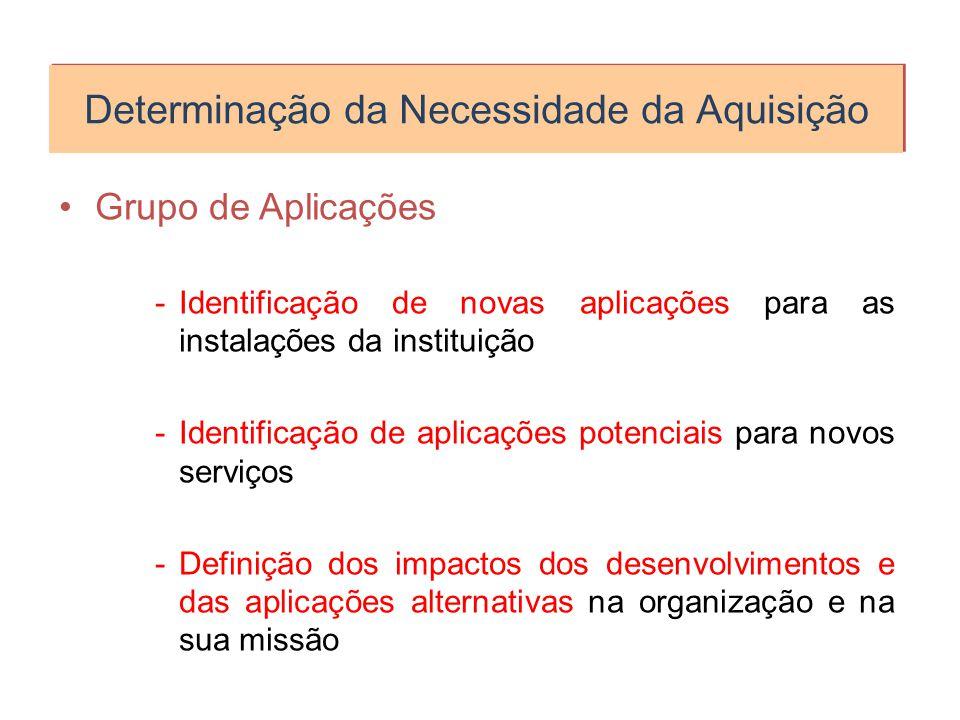 Determinação da Necessidade da Aquisição Grupo de Aplicações -Identificação de novas aplicações para as instalações da instituição -Identificação de a