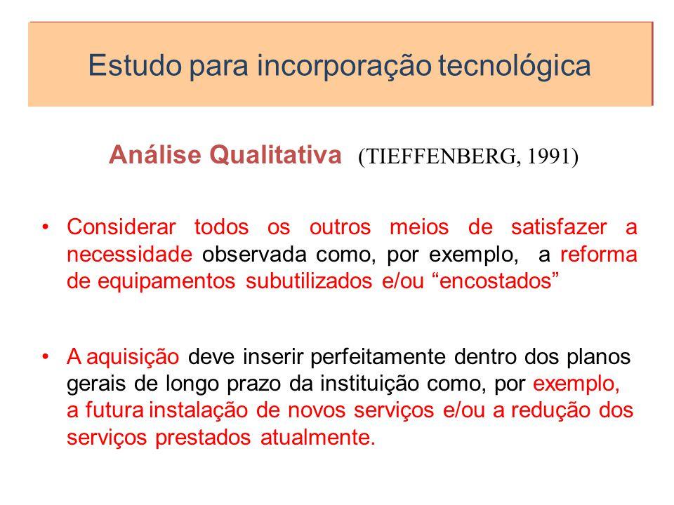 Estudo para incorporação tecnológica Análise Qualitativa (TIEFFENBERG, 1991) Considerar todos os outros meios de satisfazer a necessidade observada co