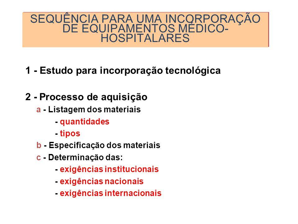 SEQUÊNCIA PARA UMA INCORPORAÇÃO DE EQUIPAMENTOS MÉDICO- HOSPITALARES 1 - Estudo para incorporação tecnológica 2 - Processo de aquisição a - Listagem d