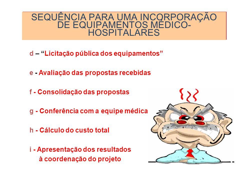 SEQUÊNCIA PARA UMA INCORPORAÇÃO DE EQUIPAMENTOS MÉDICO- HOSPITALARES d – Licitação pública dos equipamentos e - Avaliação das propostas recebidas f -