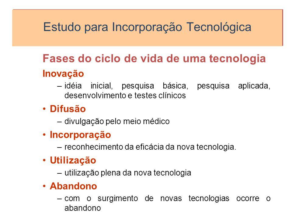 Estudo para Incorporação Tecnológica Fases do ciclo de vida de uma tecnologia Inovação –idéia inicial, pesquisa básica, pesquisa aplicada, desenvolvim