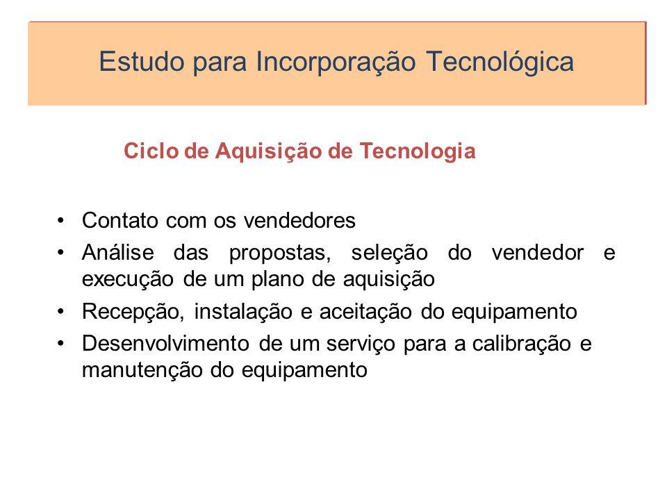 Estudo para Incorporação Tecnológica Ciclo de Aquisição de Tecnologia Contato com os vendedores Análise das propostas, seleção do vendedor e execução