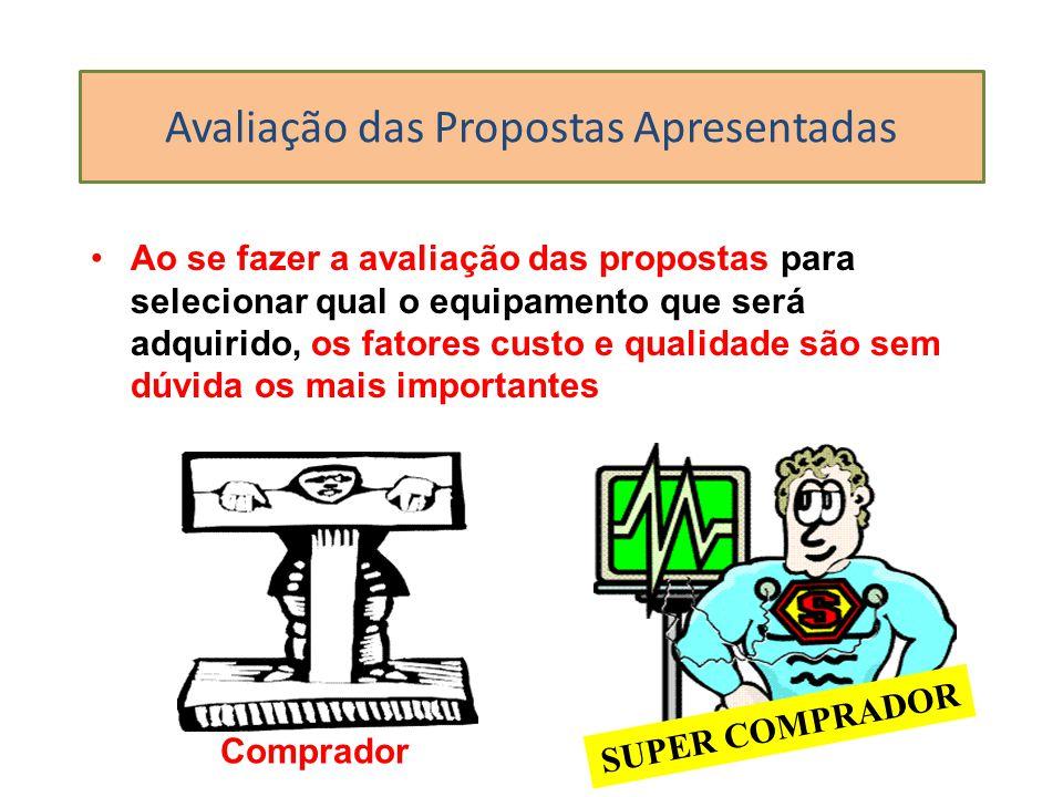 Avaliação das Propostas Apresentadas Ao se fazer a avaliação das propostas para selecionar qual o equipamento que será adquirido, os fatores custo e q