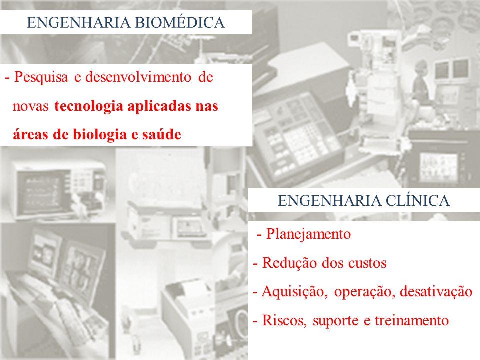 - Pesquisa e desenvolvimento de novas tecnologia aplicadas nas áreas de biologia e saúde ENGENHARIA BIOMÉDICA ENGENHARIA CLÍNICA - Planejamento - Redu