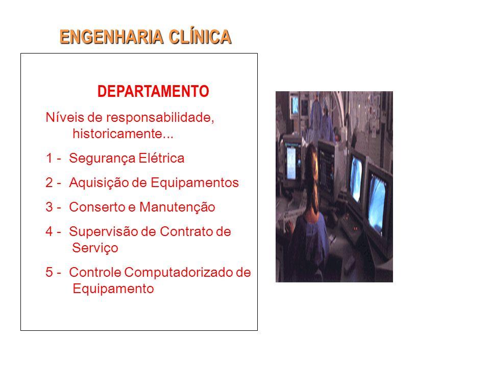 DEPARTAMENTO Níveis de responsabilidade, historicamente... 1 - Segurança Elétrica 2 - Aquisição de Equipamentos 3 - Conserto e Manutenção 4 - Supervis