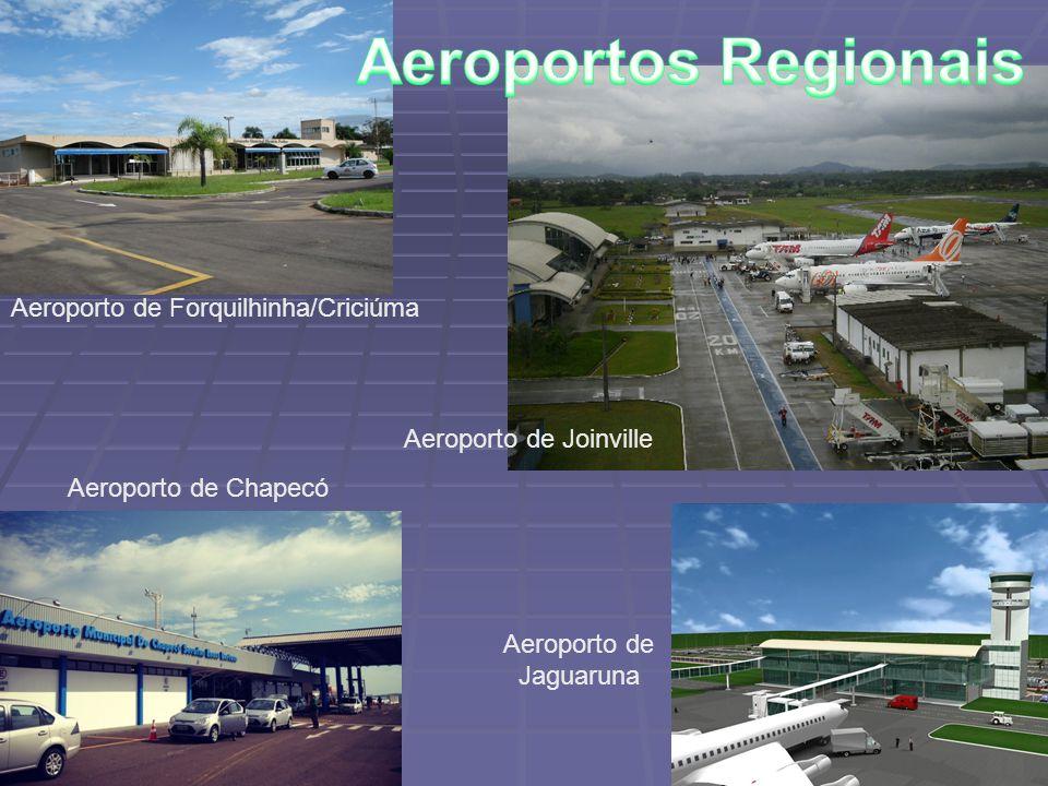 Aeroporto Internacional Hercílio Luz Aeroporto Internacional de Navegantes