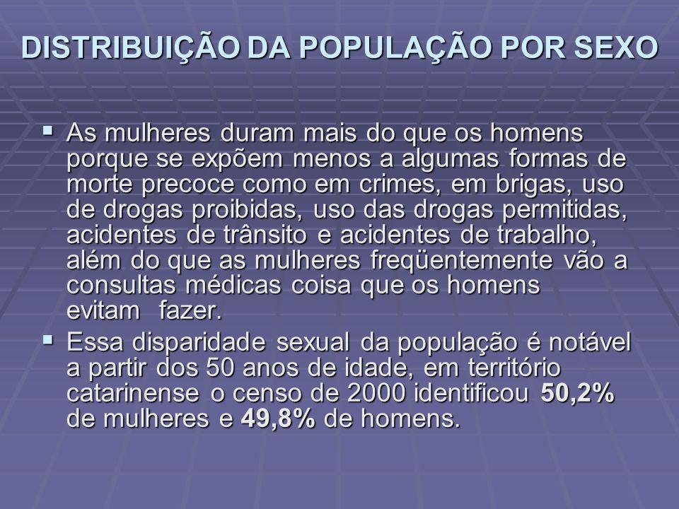 taxa de mortalidade infantil A do Brasil a muito pouco tempo era de 50 por mil, segundo o censo de 2000 reduziu para 34,70 por mil, em Santa Catarina