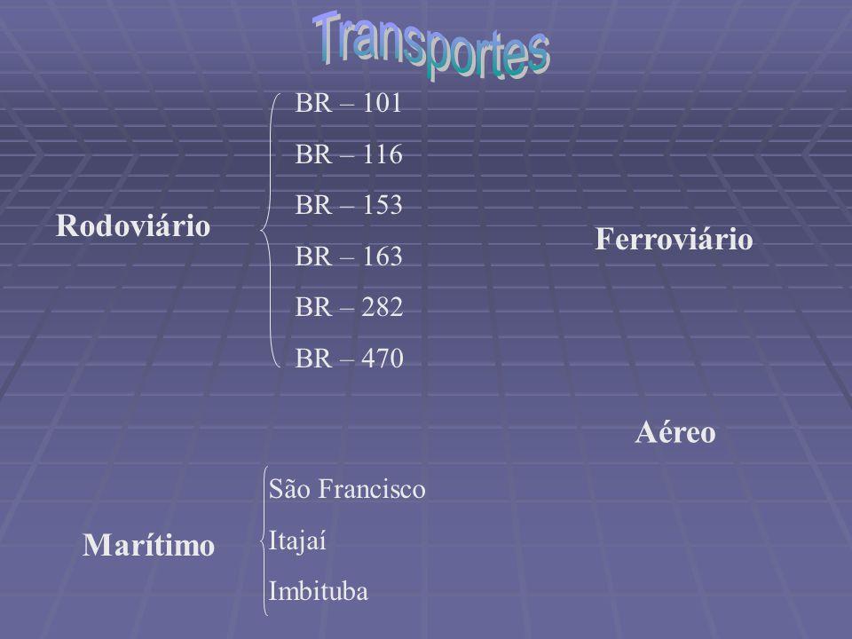 As maiores de Santa Catarina http://exame.abril.com.br/r evista-exame/noticias/as- 10-maiores-empresas-da- regiao-sul-do-brasil#2 2012