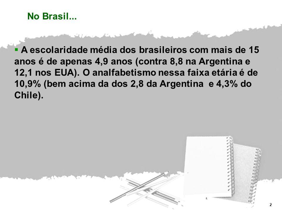 23 - 200 municípios possuem IDEB maior que 5,5 (OCDE = 6,0 e Brasil = 3,7) - O que eles têm.